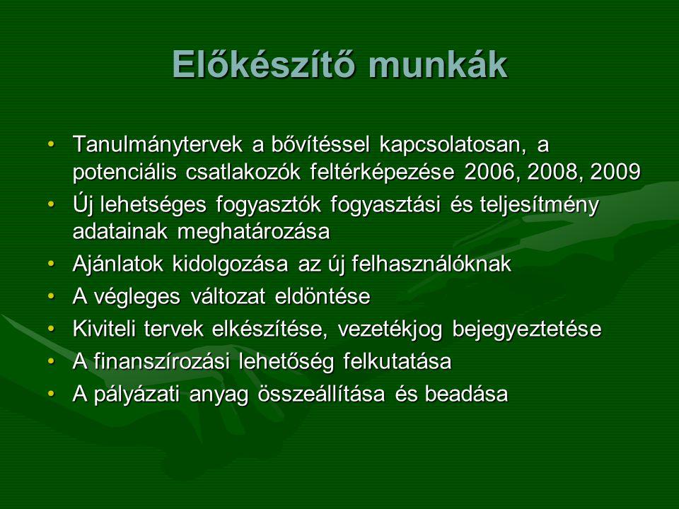 Előkészítő munkák Tanulmánytervek a bővítéssel kapcsolatosan, a potenciális csatlakozók feltérképezése 2006, 2008, 2009.