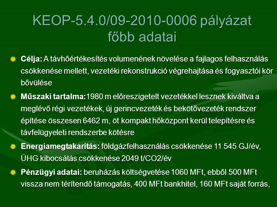 KEOP-5.4.0/09-2010-0006 pályázat főbb adatai