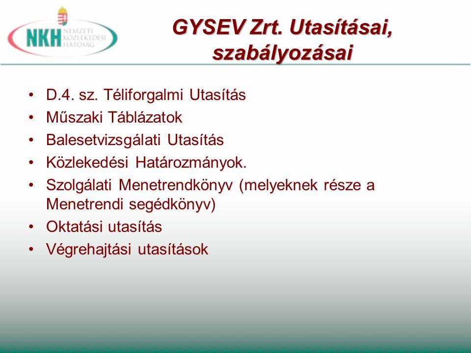 GYSEV Zrt. Utasításai, szabályozásai
