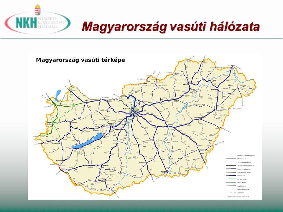 Magyarország vasúti hálózata