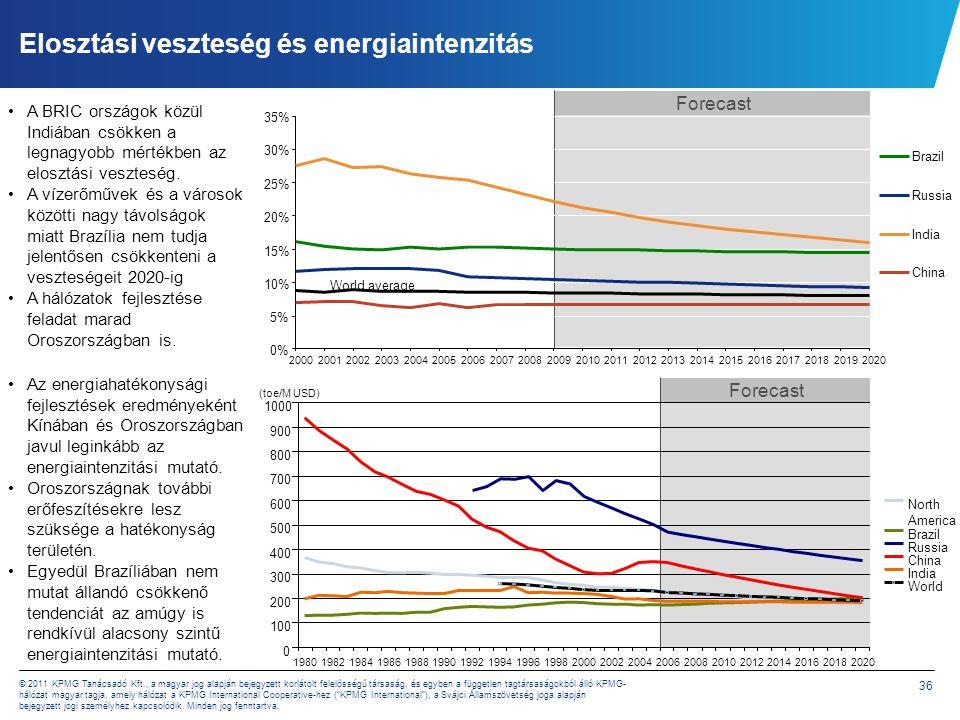 Teljes- és az egy főre eső villamosenergia-fogyasztás