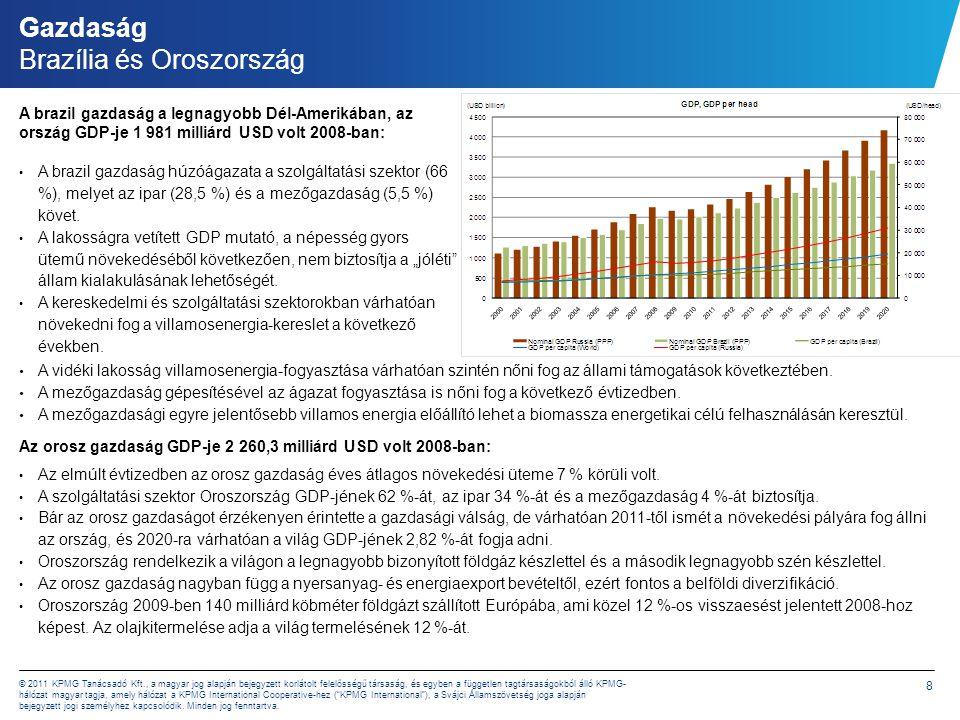 Gazdaság India és Kína (USD billion)