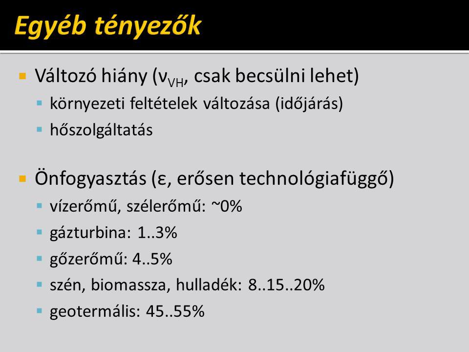 Egyéb tényezők Változó hiány (νVH, csak becsülni lehet)