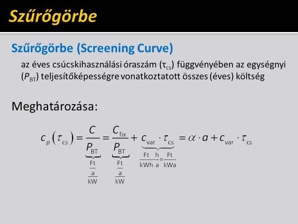 Szűrőgörbe Szűrőgörbe (Screening Curve) Meghatározása: