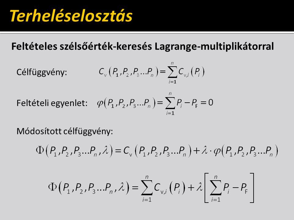 Terheléselosztás Feltételes szélsőérték-keresés Lagrange-multiplikátorral. Célfüggvény: Feltételi egyenlet: