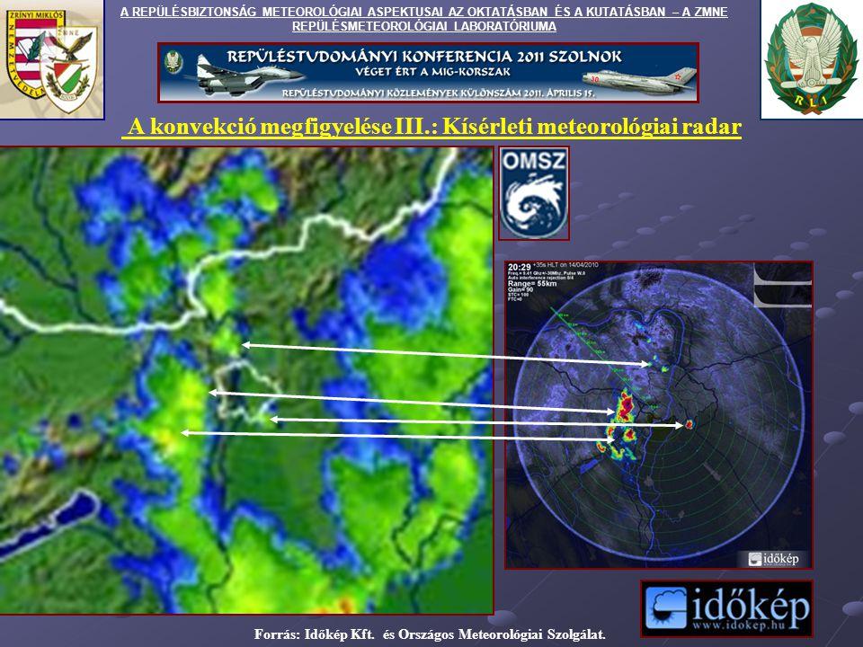 A konvekció megfigyelése III.: Kísérleti meteorológiai radar