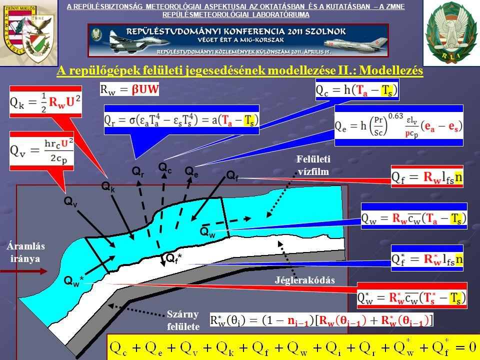 A repülőgépek felületi jegesedésének modellezése II.: Modellezés