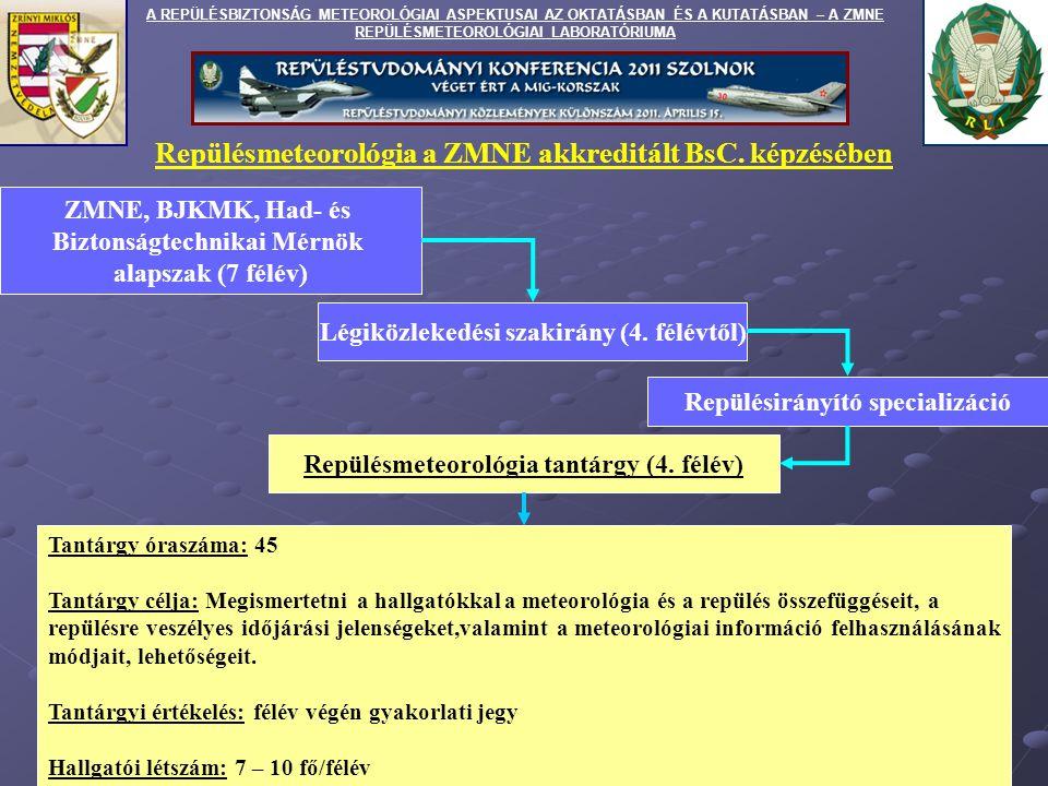 Repülésmeteorológia a ZMNE akkreditált BsC. képzésében