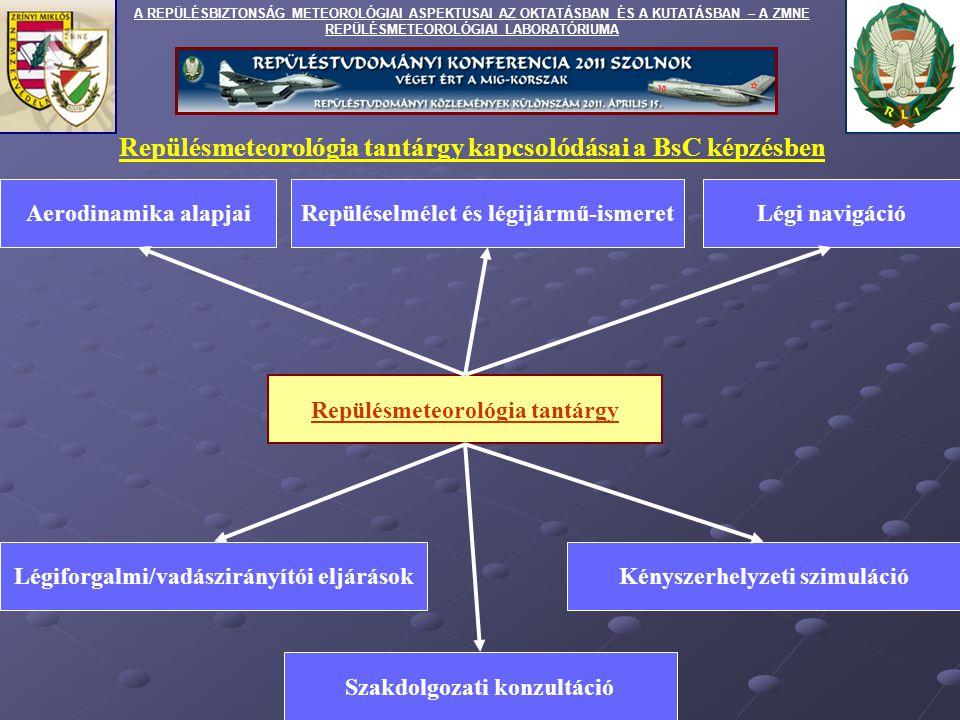 Repülésmeteorológia tantárgy kapcsolódásai a BsC képzésben