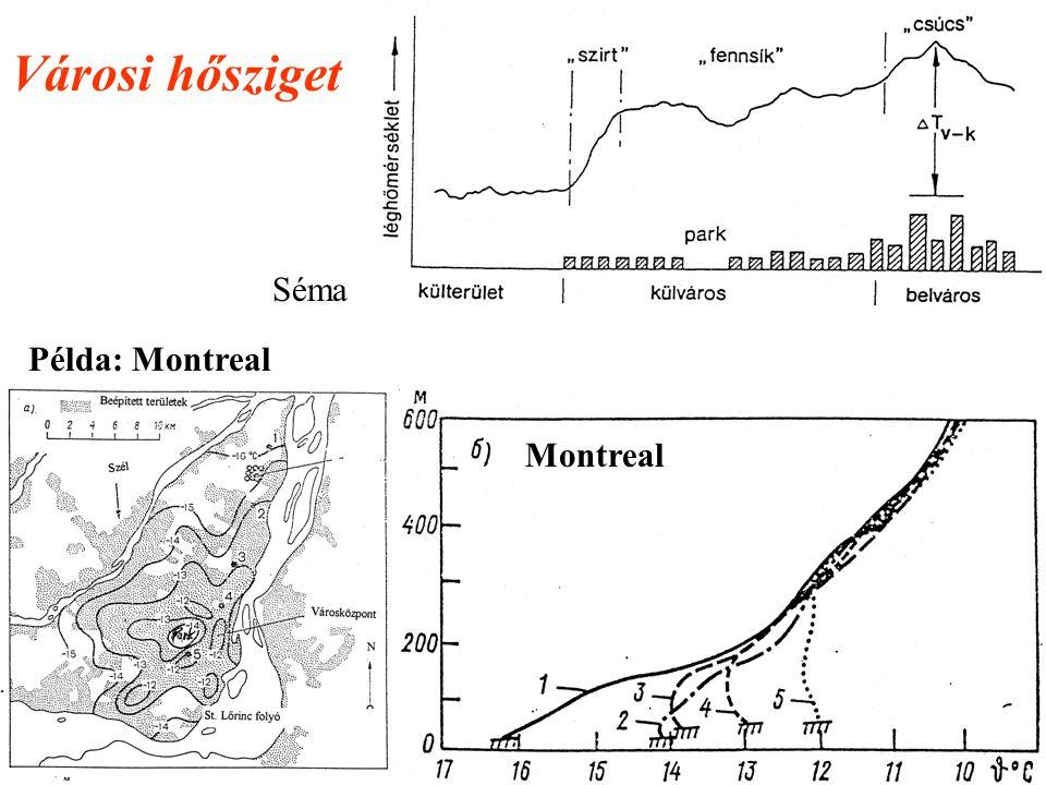 Városi hősziget Séma Példa: Montreal Montreal