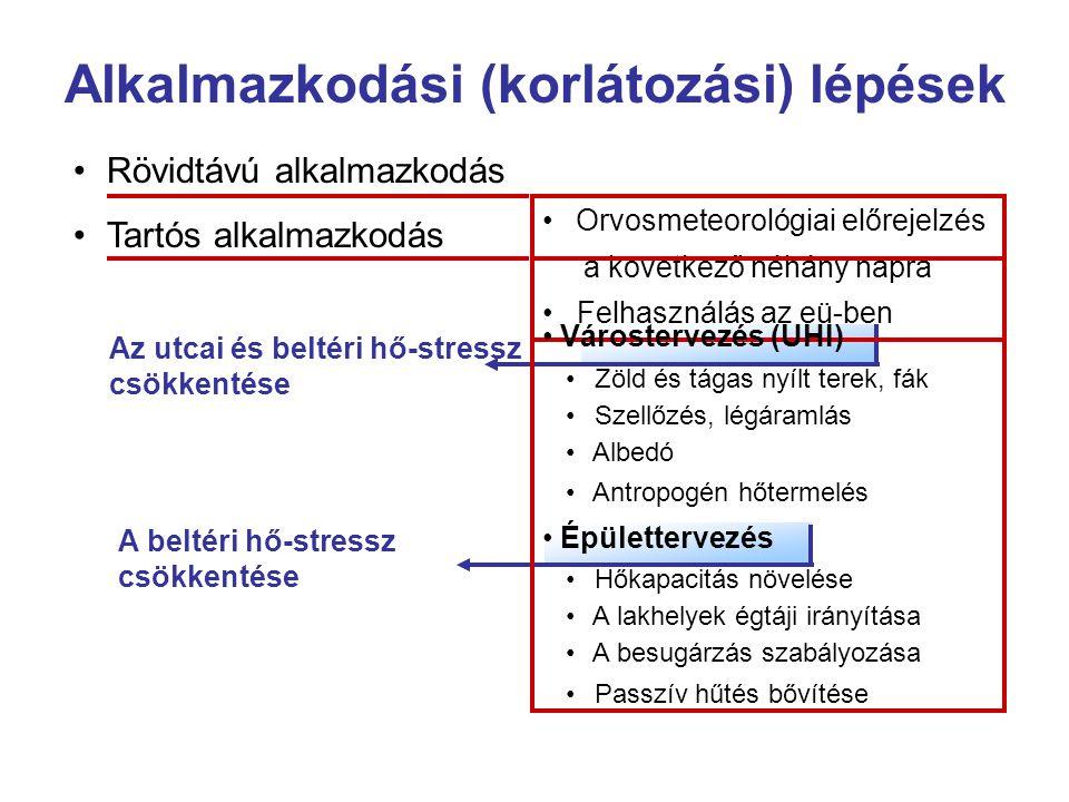 Alkalmazkodási (korlátozási) lépések
