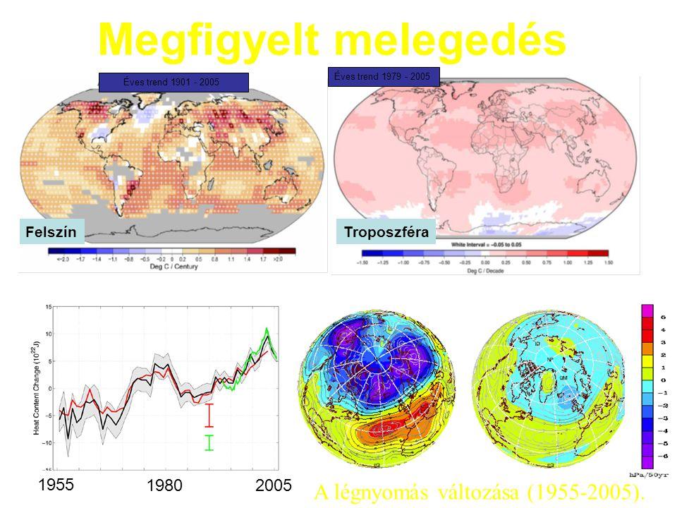 Megfigyelt melegedés A légnyomás változása (1955-2005).