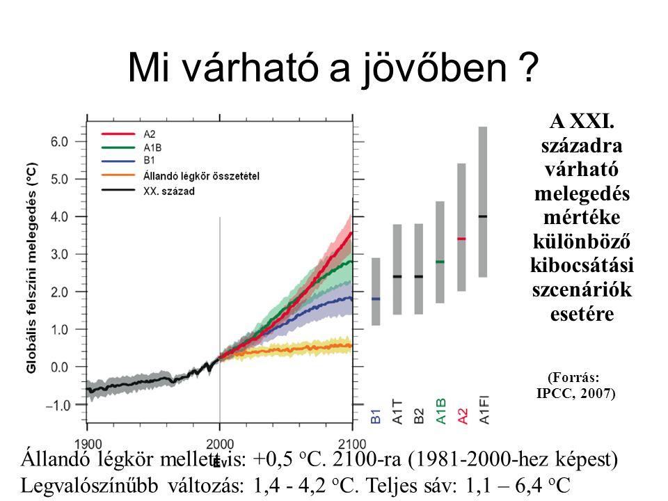 A XXI. századra várható melegedés mértéke különböző