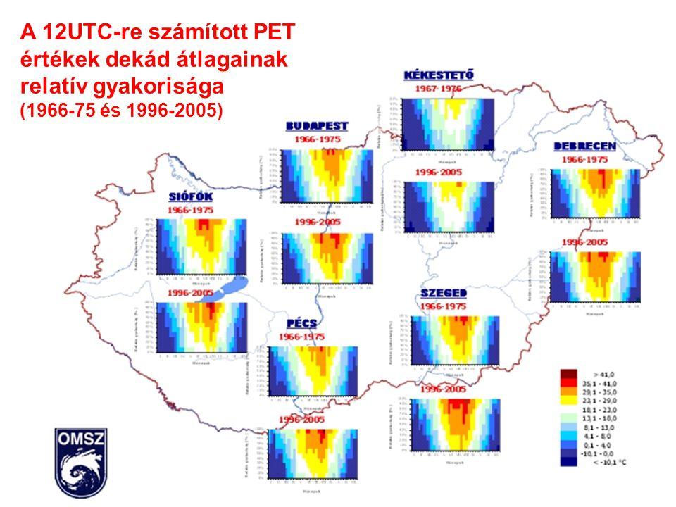 A 12UTC-re számított PET értékek dekád átlagainak relatív gyakorisága (1966-75 és 1996-2005)