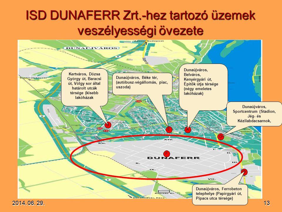 ISD DUNAFERR Zrt.-hez tartozó üzemek veszélyességi övezete