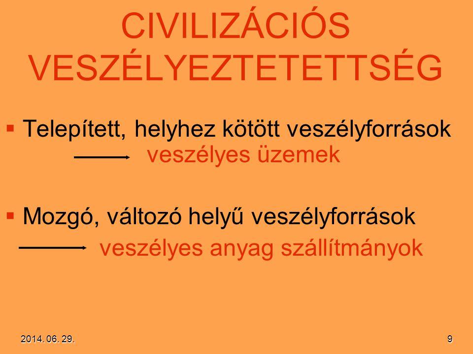 CIVILIZÁCIÓS VESZÉLYEZTETETTSÉG