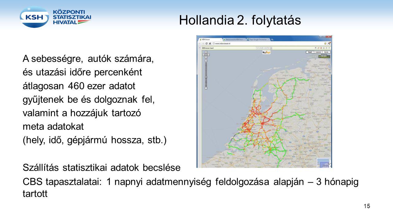 Hollandia 2. folytatás