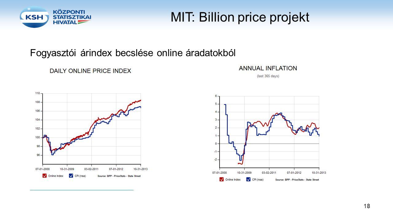 MIT: Billion price projekt