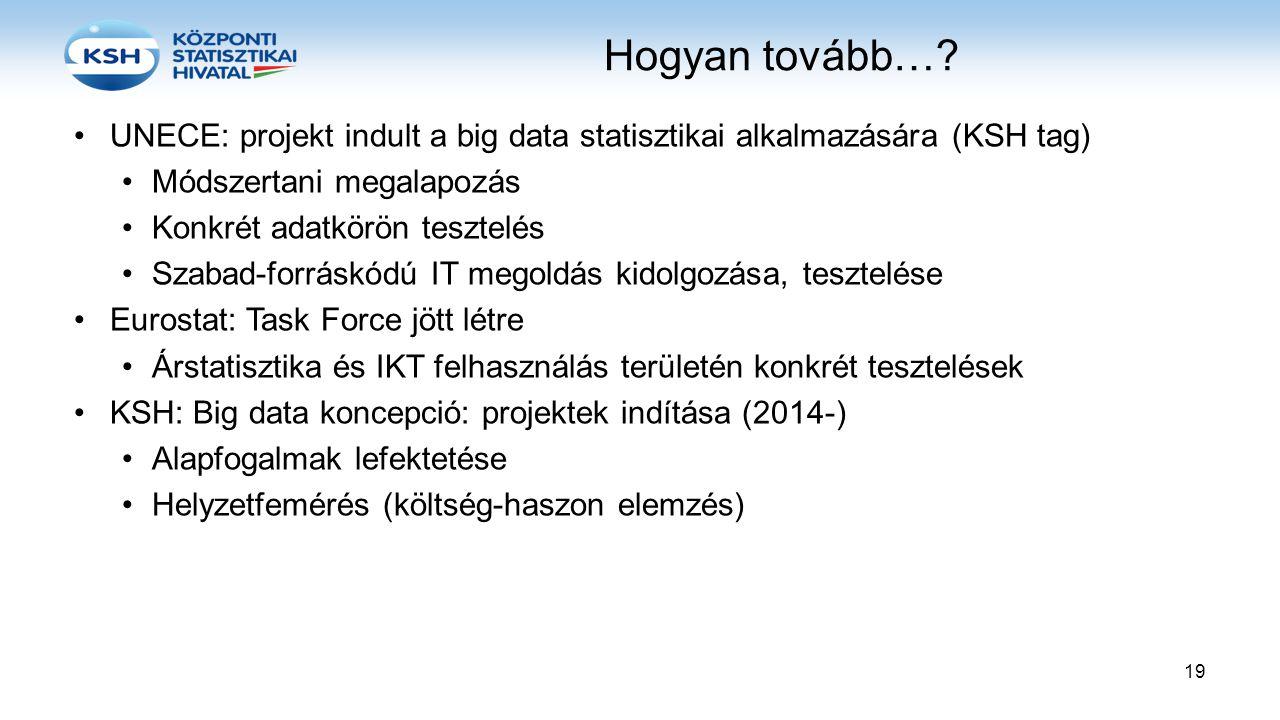 Hogyan tovább… UNECE: projekt indult a big data statisztikai alkalmazására (KSH tag) Módszertani megalapozás.