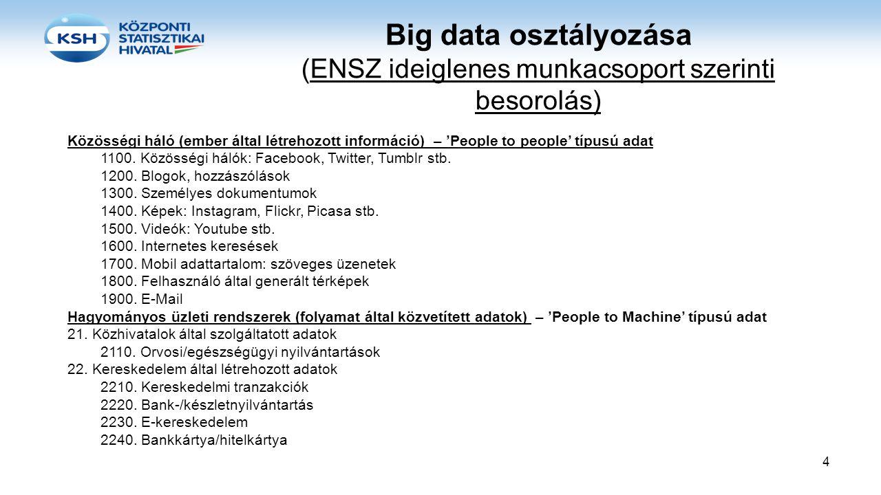 Big data osztályozása (ENSZ ideiglenes munkacsoport szerinti besorolás)