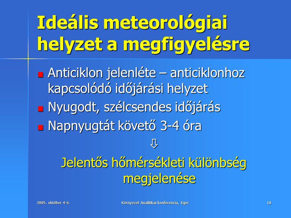 Ideális meteorológiai helyzet a megfigyelésre