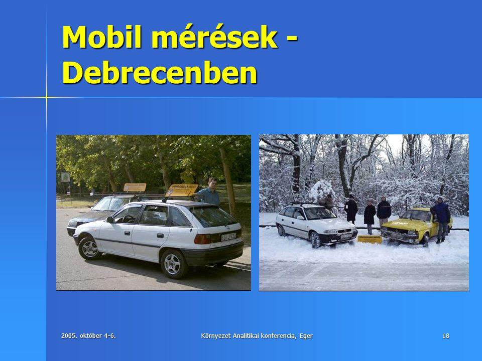 Mobil mérések - Debrecenben