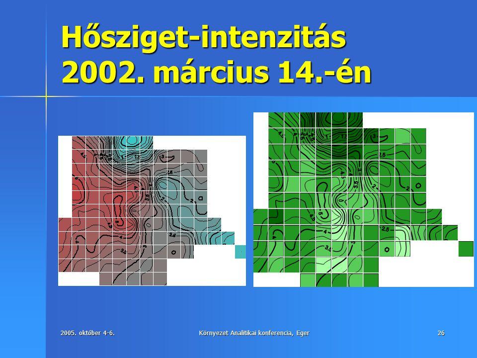 Hősziget-intenzitás 2002. március 14.-én