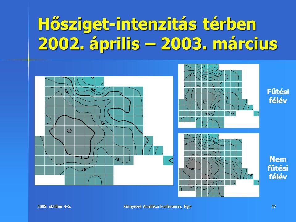 Hősziget-intenzitás térben 2002. április – 2003. március