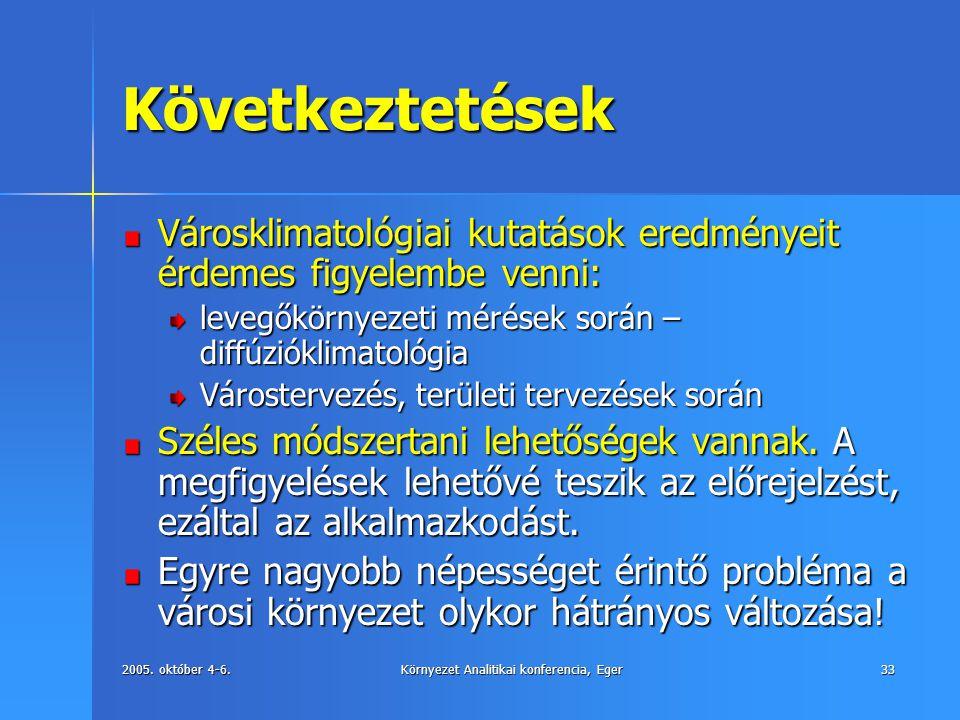 Környezet Analitikai konferencia, Eger