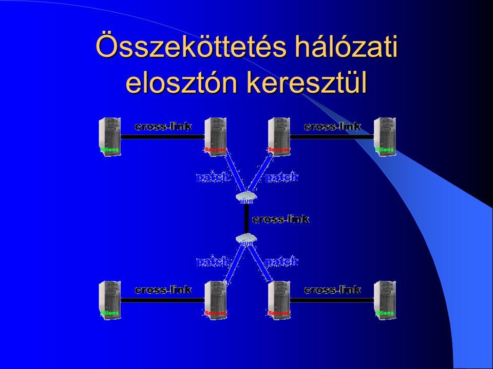 Összeköttetés hálózati elosztón keresztül
