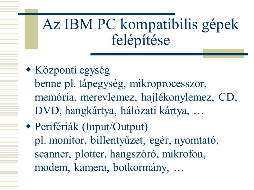 Az IBM PC kompatibilis gépek felépítése