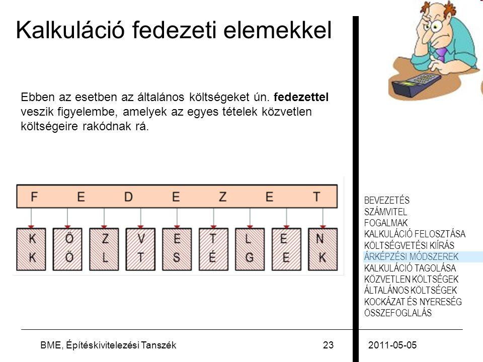 Kalkuláció fedezeti elemekkel
