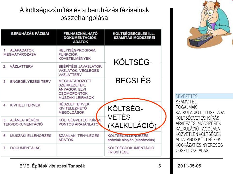 KÖLTSÉG- BECSLÉS KÖLTSÉG-VETÉS (KALKULÁCIÓ)