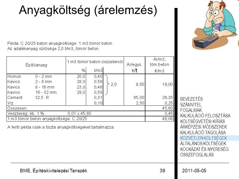 Anyagköltség (árelemzés)