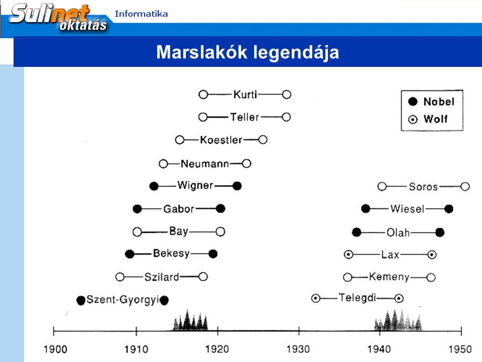 Marslakók legendája Az a szóbeszéd járja Amerikában, hogy két intelligens faj létezik a Földön: emberek és magyarok. (Isaac Asimov)
