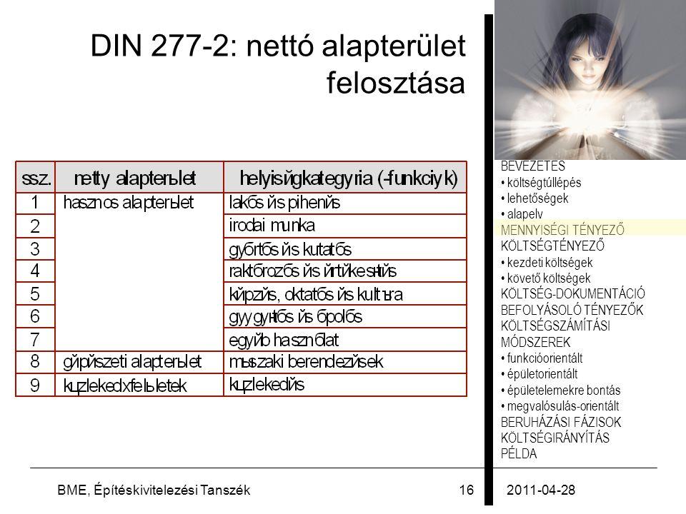 DIN 277-2: nettó alapterület felosztása