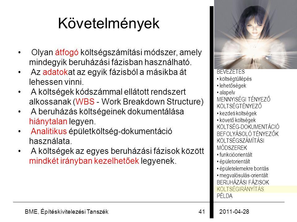 Beruházás-menedzsment, Kivitel 2; KÖLTSÉGBECSLÉS