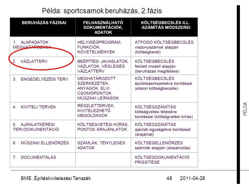 Példa: sportcsarnok beruházás, 2.fázis