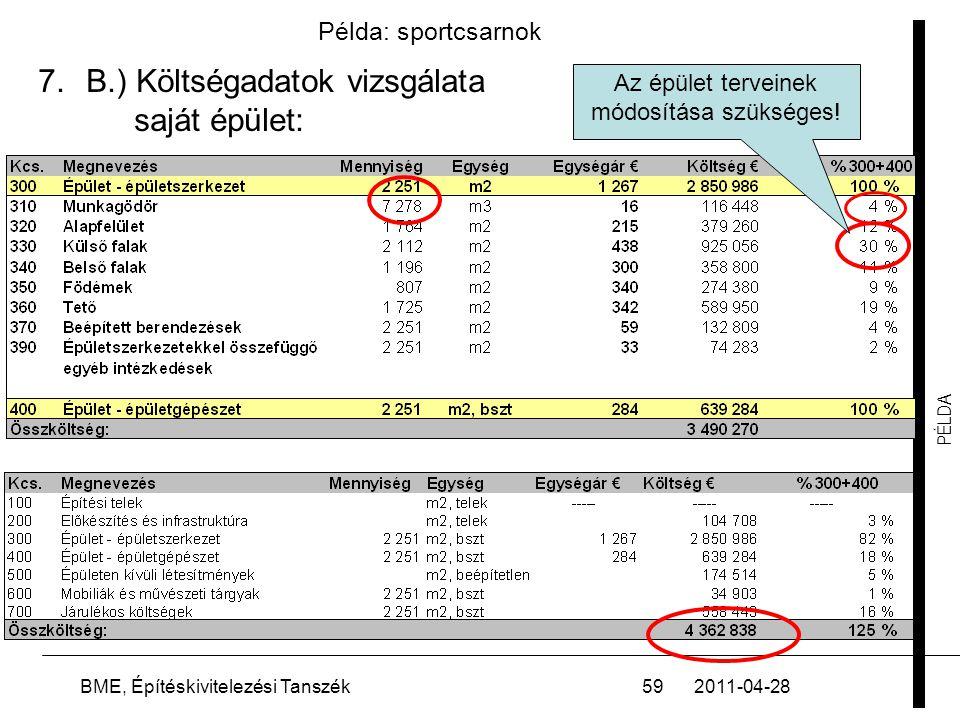 B.) Költségadatok vizsgálata saját épület: