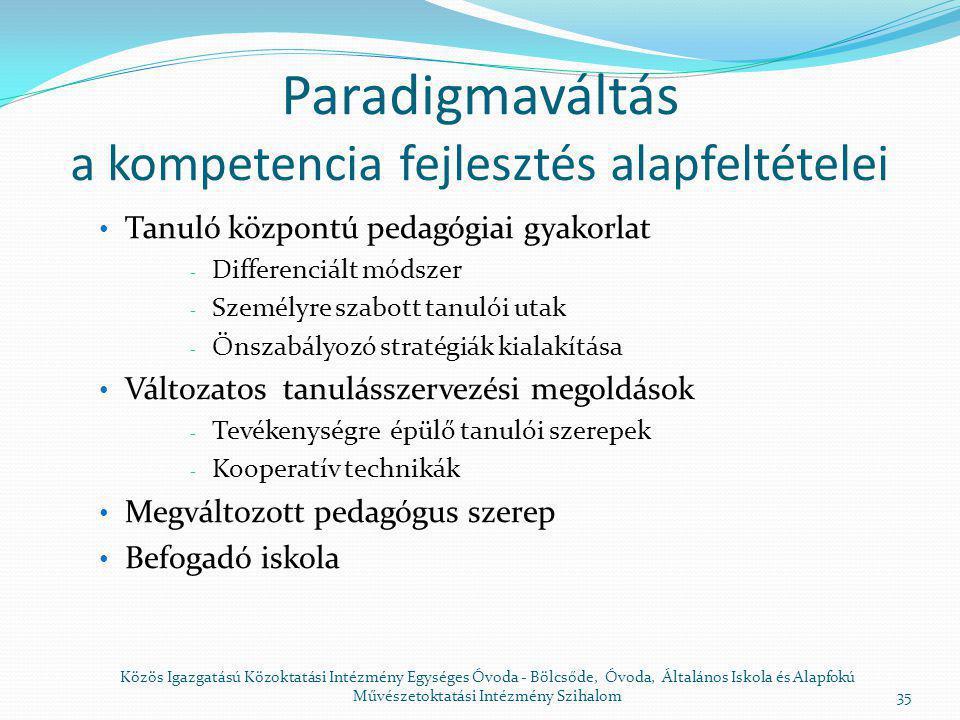 Paradigmaváltás a kompetencia fejlesztés alapfeltételei