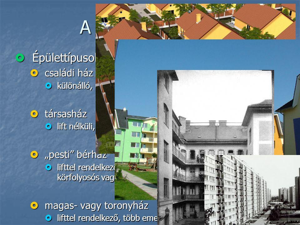 A védhető terület Épülettípusok és a közösségi kontroll családi ház