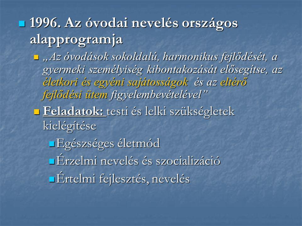 1996. Az óvodai nevelés országos alapprogramja