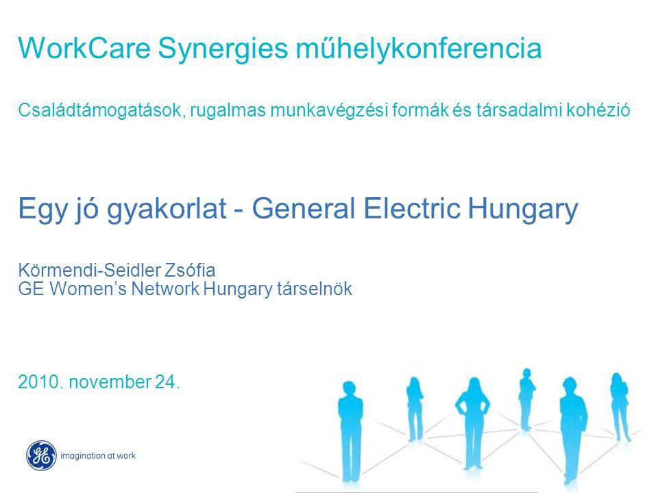 WorkCare Synergies műhelykonferencia Családtámogatások, rugalmas munkavégzési formák és társadalmi kohézió Egy jó gyakorlat - General Electric Hungary Körmendi-Seidler Zsófia GE Women's Network Hungary társelnök 2010.