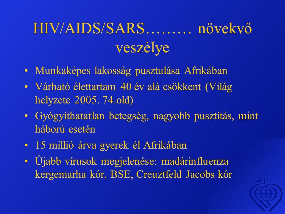 HIV/AIDS/SARS……… növekvő veszélye