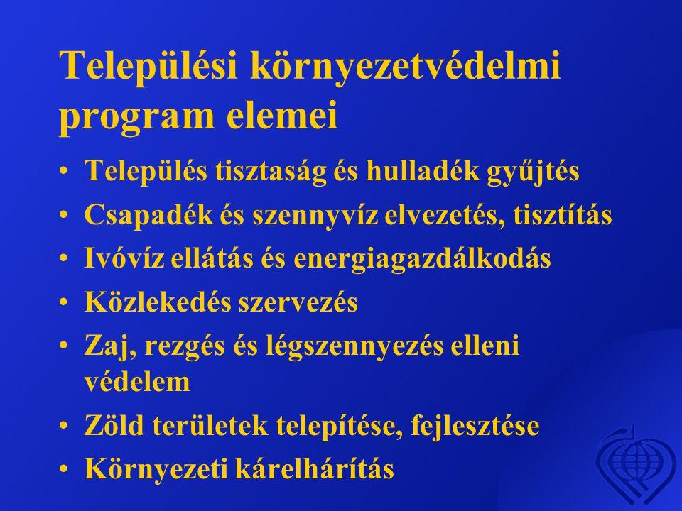 Települési környezetvédelmi program elemei