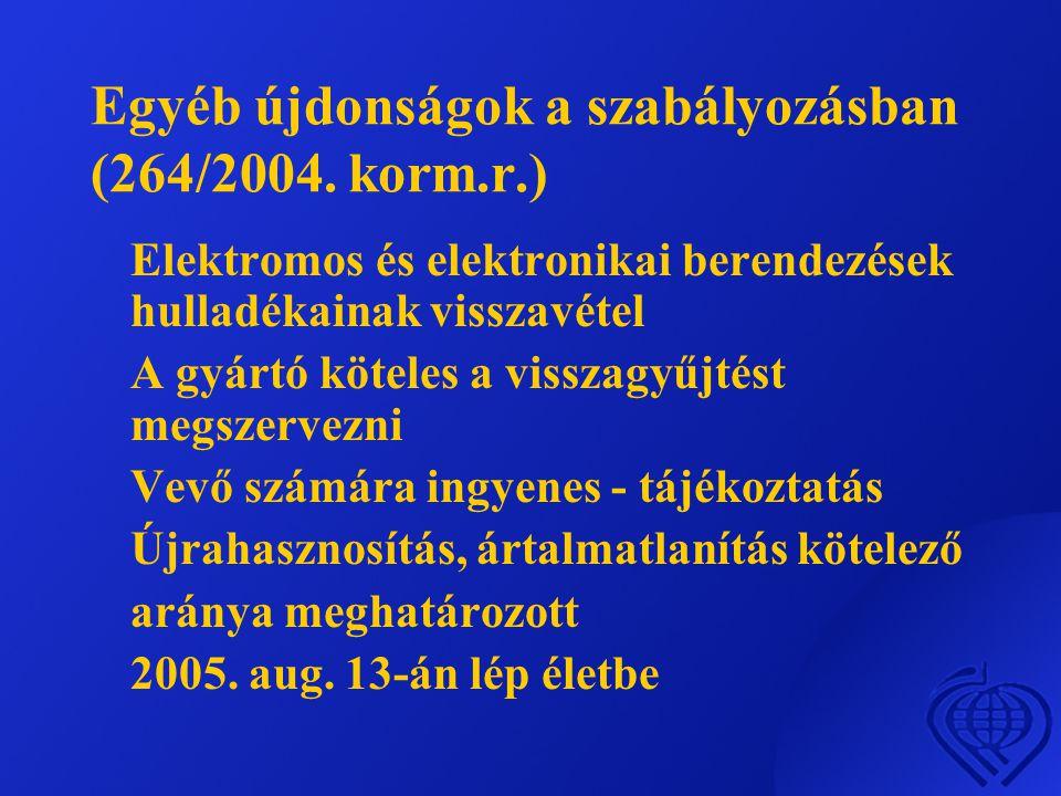 Egyéb újdonságok a szabályozásban (264/2004. korm.r.)