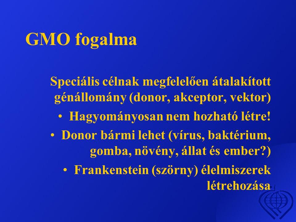 GMO fogalma Speciális célnak megfelelően átalakított génállomány (donor, akceptor, vektor) Hagyományosan nem hozható létre!