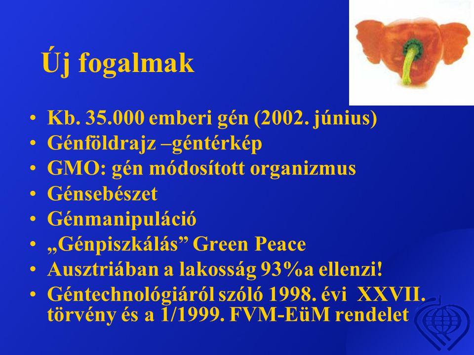 Új fogalmak Kb. 35.000 emberi gén (2002. június)