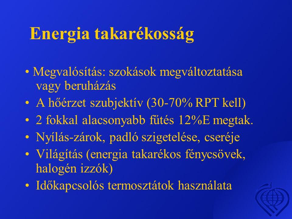 Energia takarékosság • Megvalósítás: szokások megváltoztatása vagy beruházás. A hőérzet szubjektív (30-70% RPT kell)