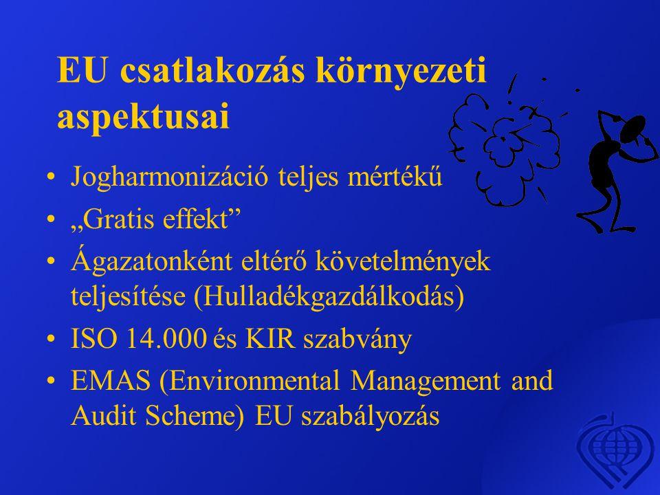 EU csatlakozás környezeti aspektusai